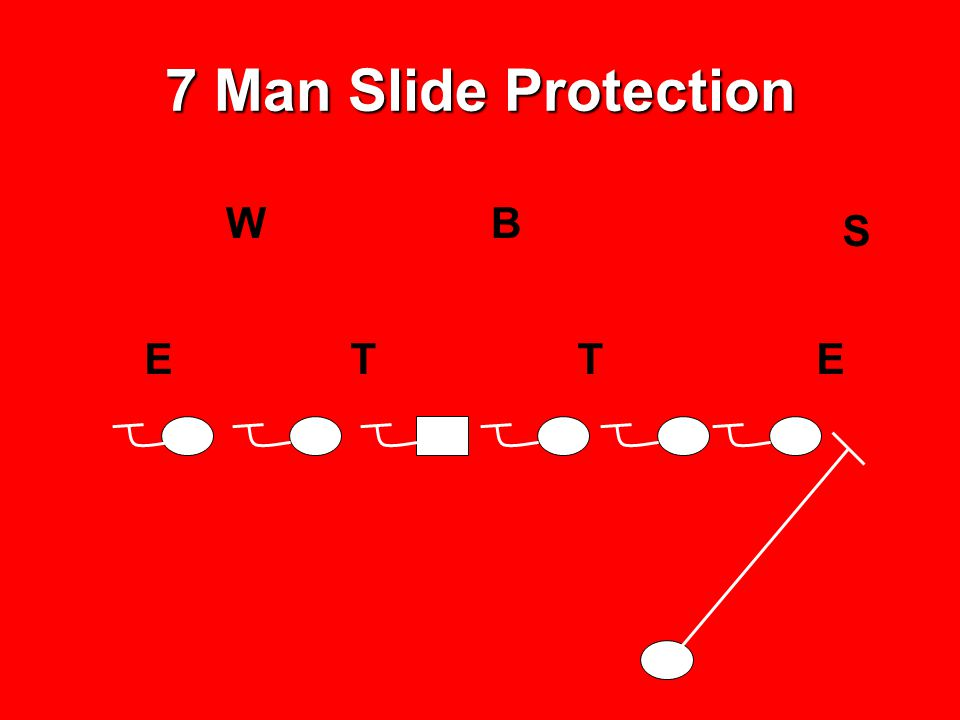 7 Man Slide Protection W B. S.