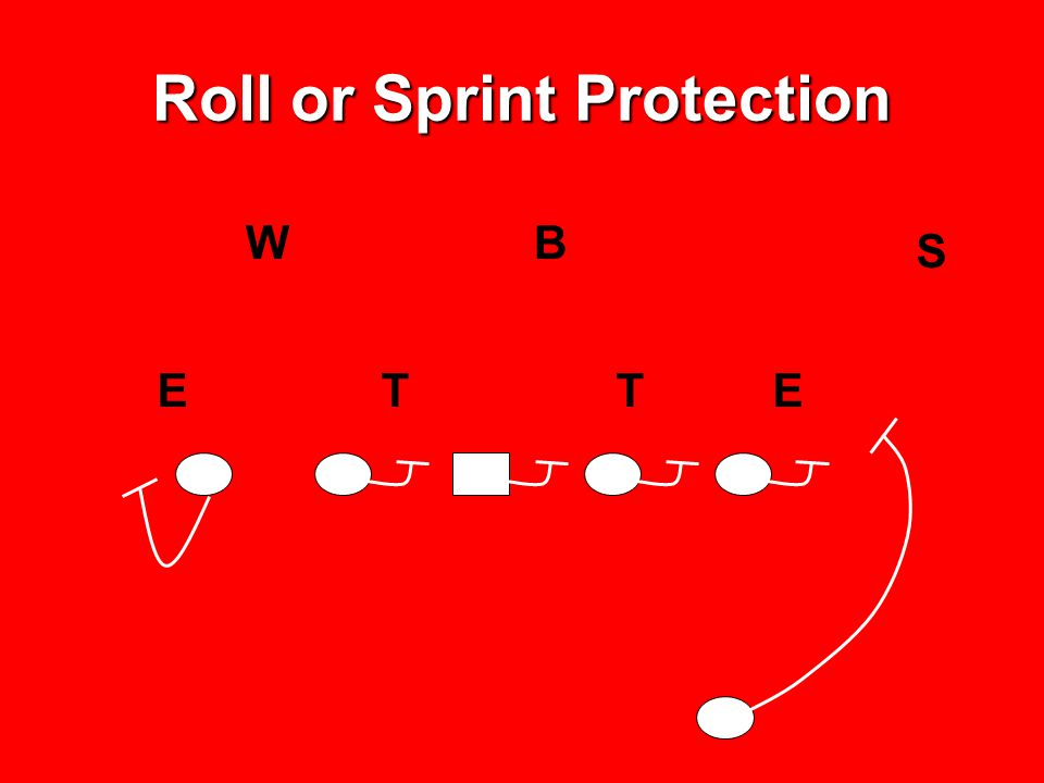Roll or Sprint Protection