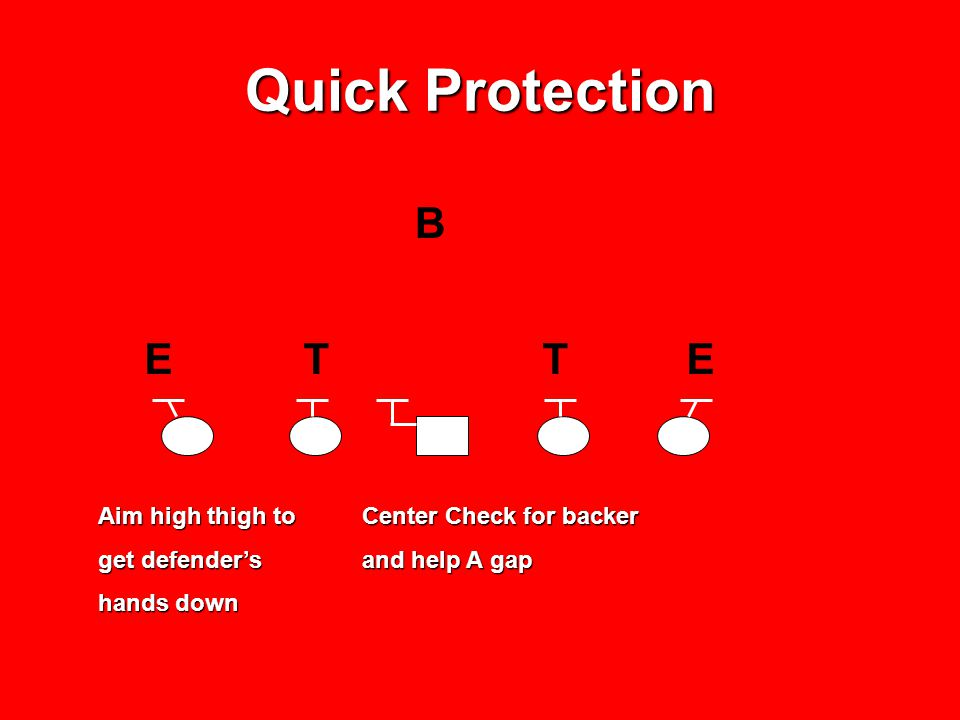 Quick Protection B E T T E Aim high thigh to get defender's hands down