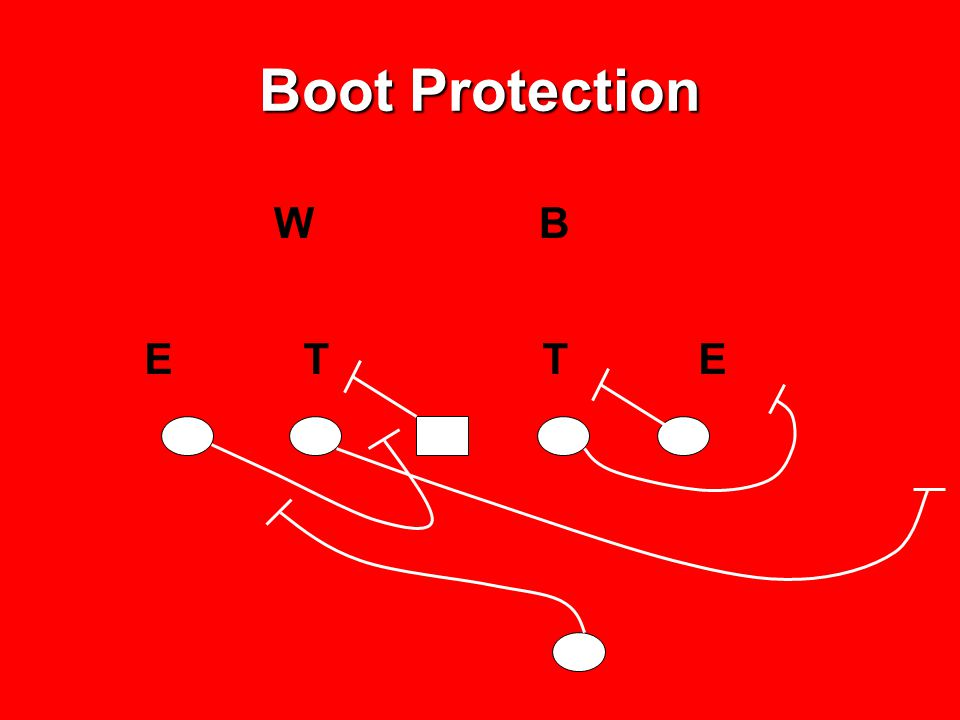 Boot Protection W B E T T E