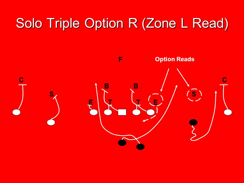 Solo Triple Option R (Zone L Read)
