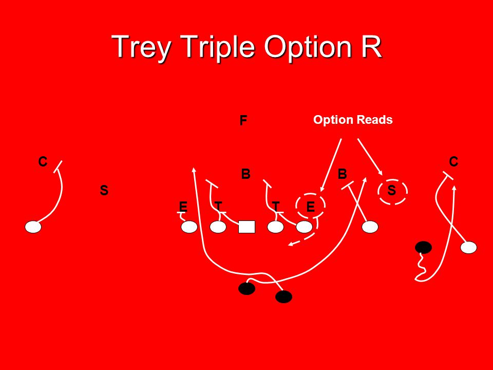 Trey Triple Option R F. Option Reads. C. C. B B.