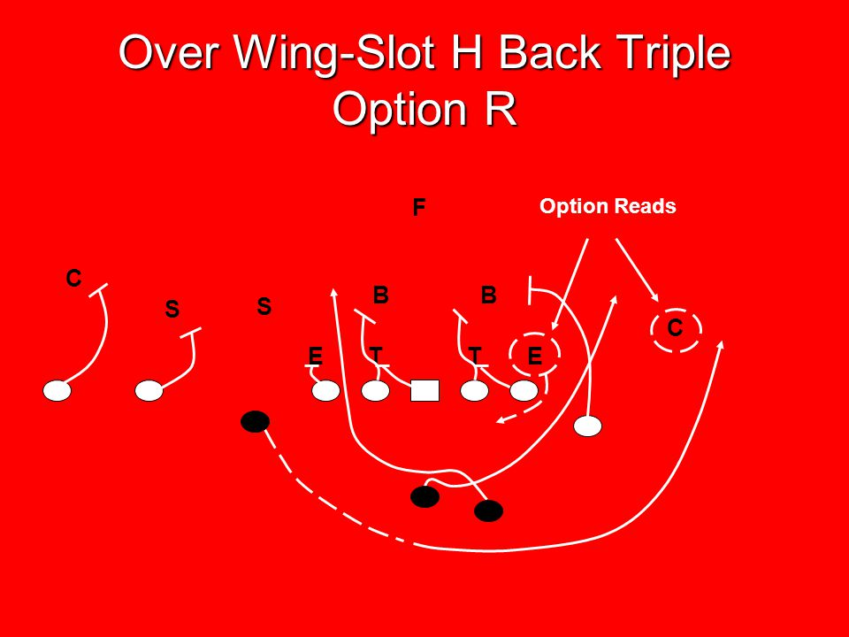 Over Wing-Slot H Back Triple Option R