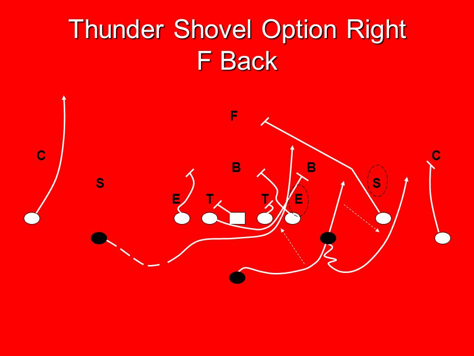 Thunder Shovel Option Right F Back