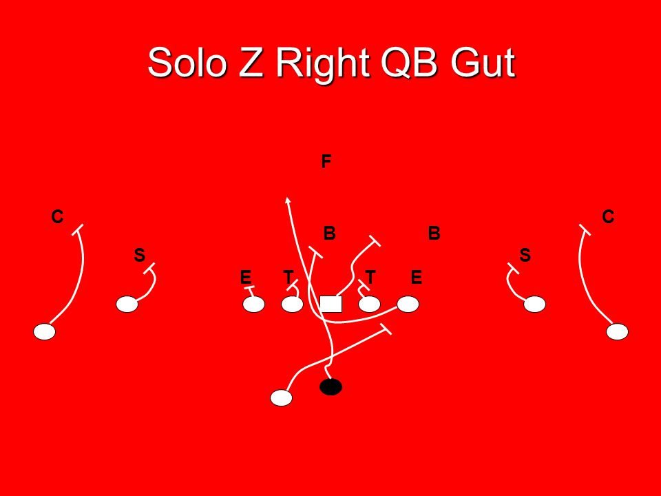 Solo Z Right QB Gut F C C B B S S E T T E