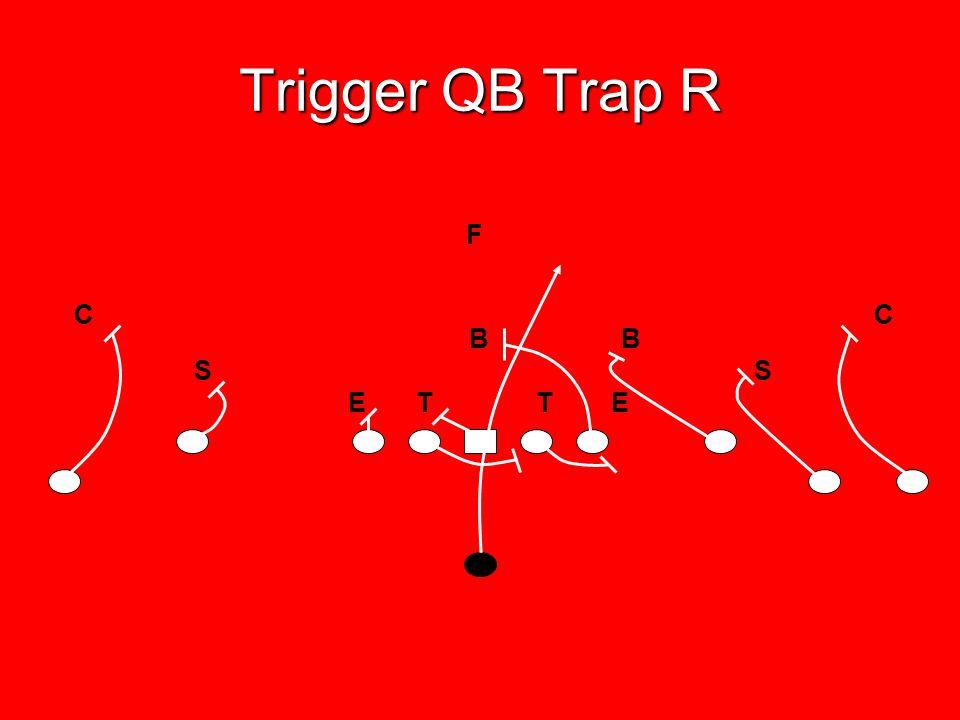 Trigger QB Trap R F C C B B S S E T T E