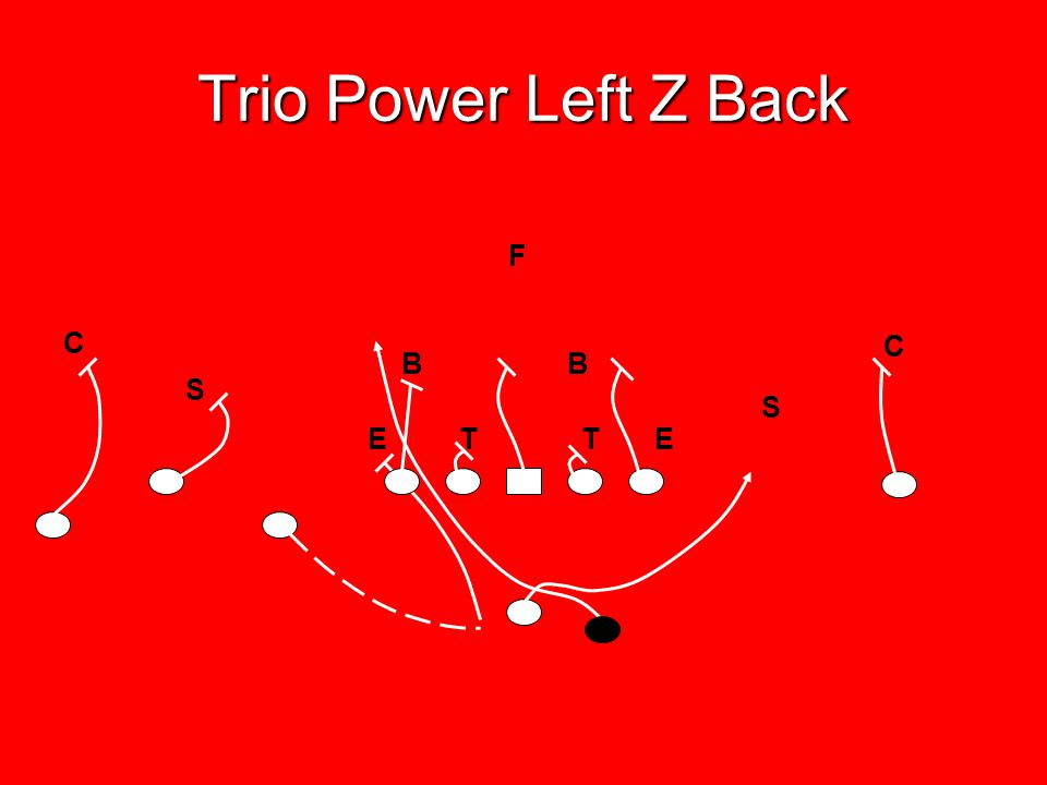 Trio Power Left Z Back F C C B B S S E T T E
