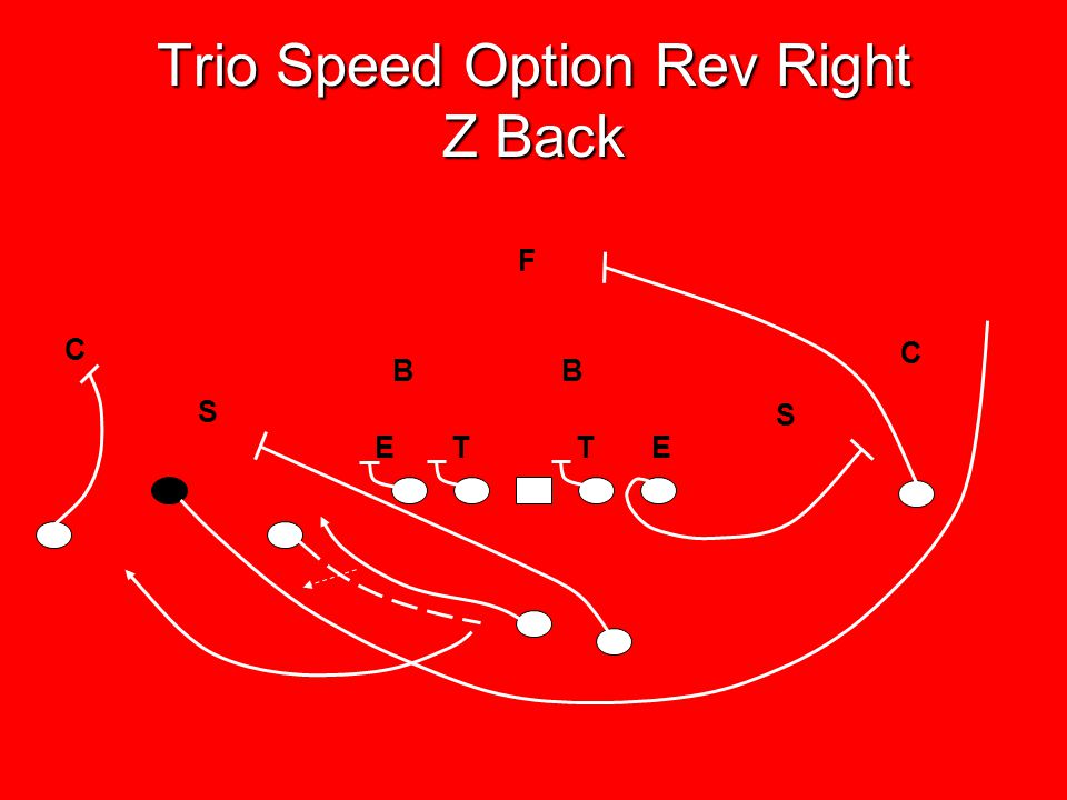Trio Speed Option Rev Right Z Back