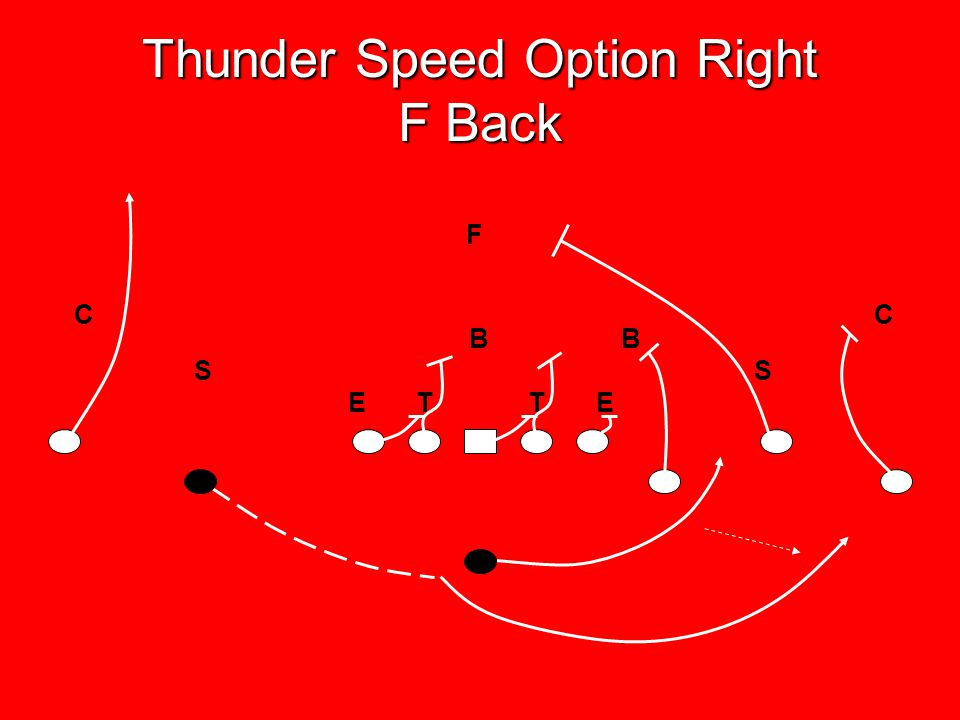 Thunder Speed Option Right F Back