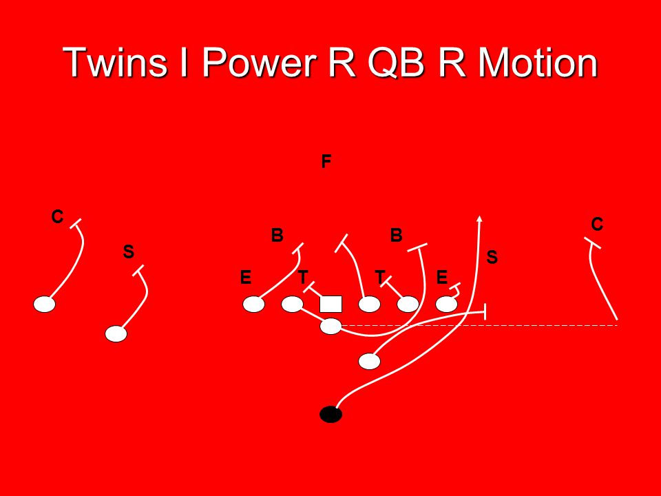 Twins I Power R QB R Motion