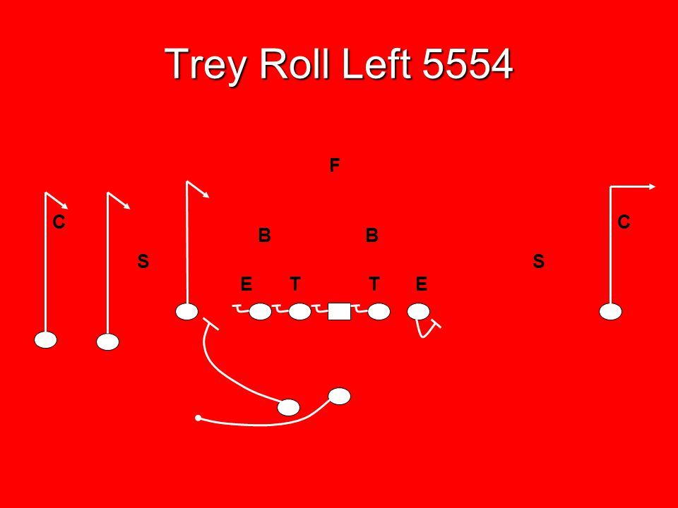 Trey Roll Left 5554 F C C B B S S E T T E