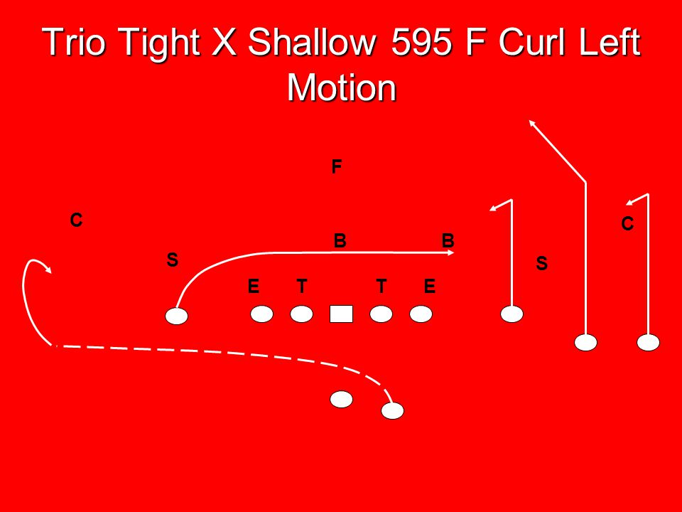 Trio Tight X Shallow 595 F Curl Left Motion