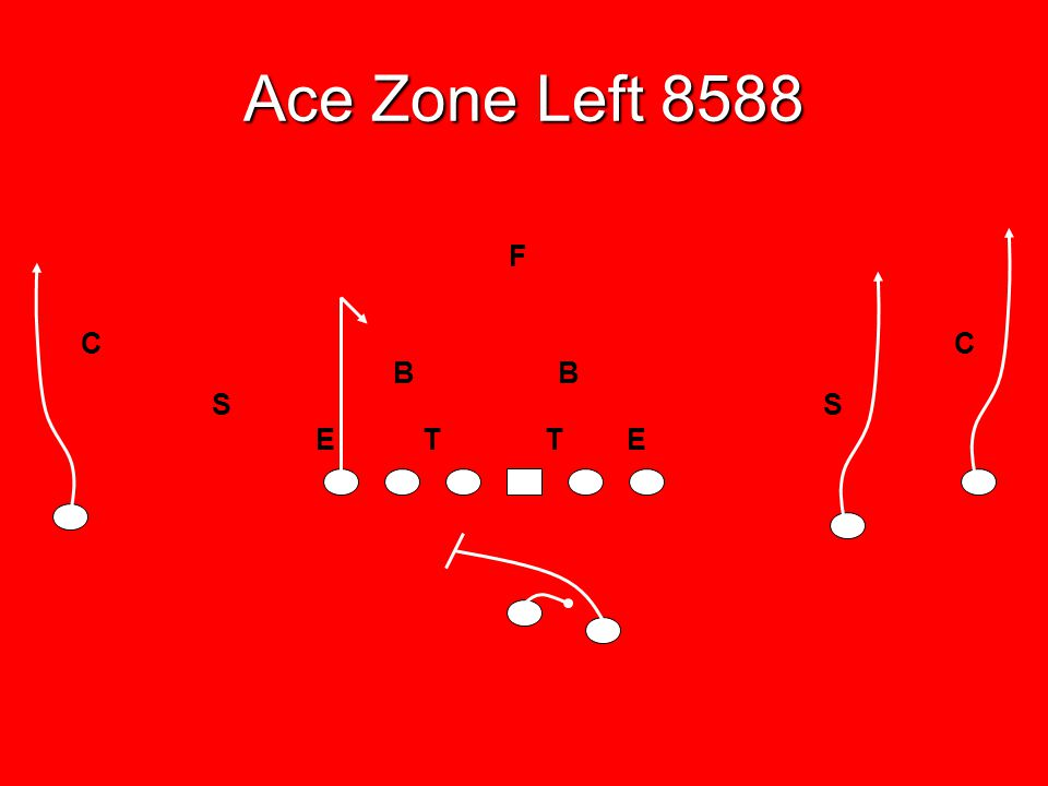 Ace Zone Left 8588 F C C B B S S E T T E