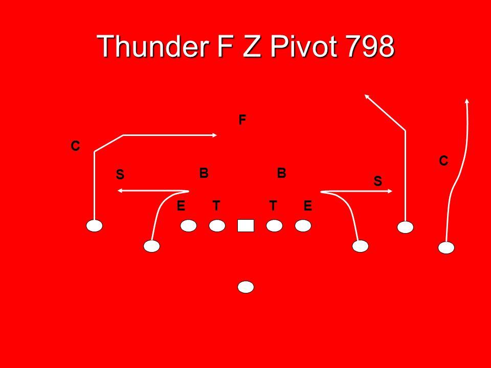 Thunder F Z Pivot 798 F C C S B B S E T T E