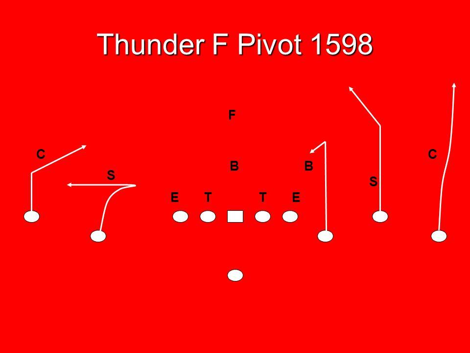 Thunder F Pivot 1598 F C C B B S S E T T E