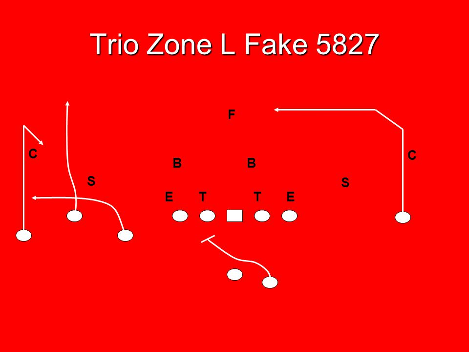 Trio Zone L Fake 5827 F C C B B S S E T T E