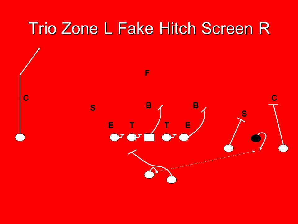 Trio Zone L Fake Hitch Screen R