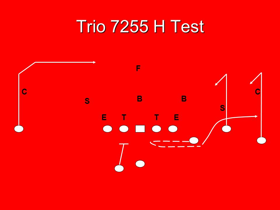 Trio 7255 H Test F C C B B S S E T T E