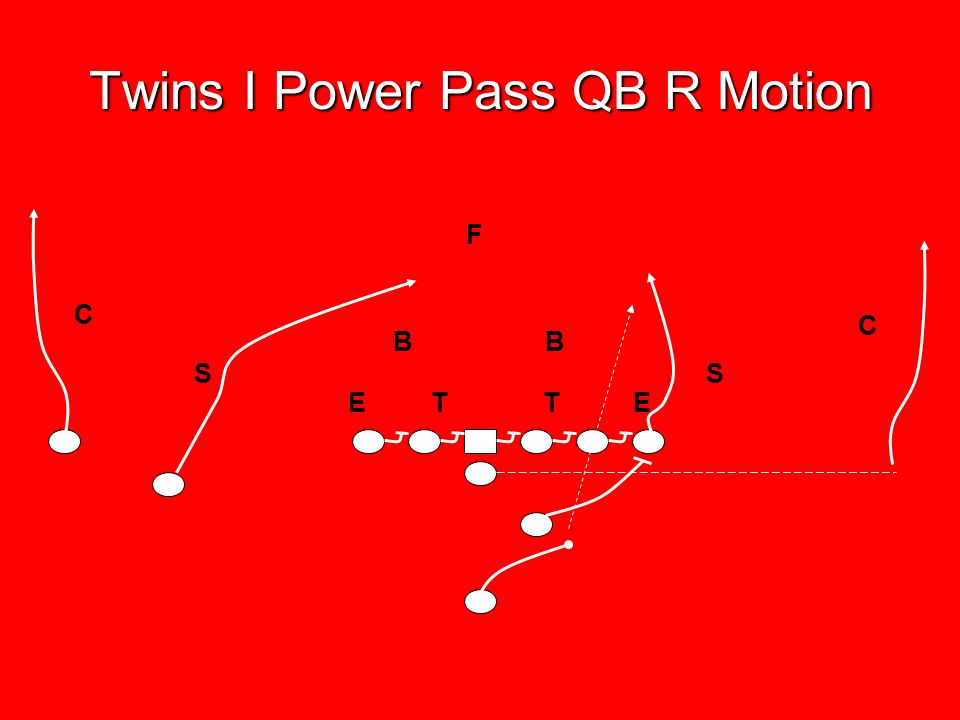 Twins I Power Pass QB R Motion