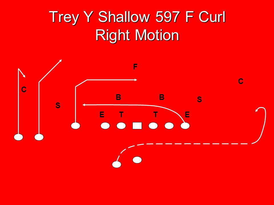 Trey Y Shallow 597 F Curl Right Motion