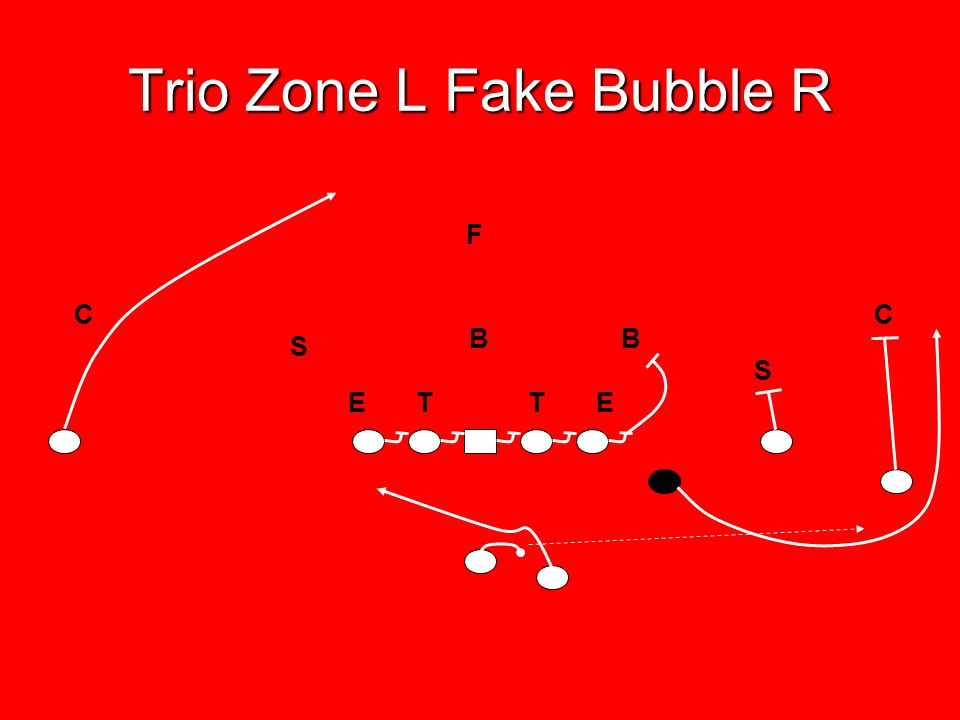 Trio Zone L Fake Bubble R
