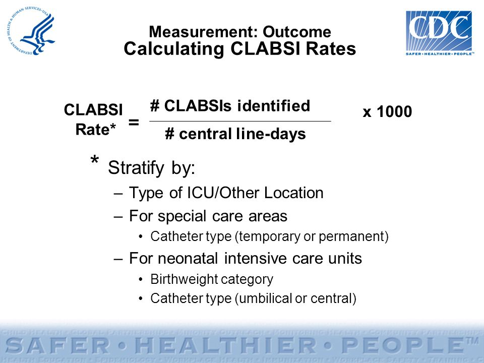 Measurement: Outcome Calculating CLABSI Rates
