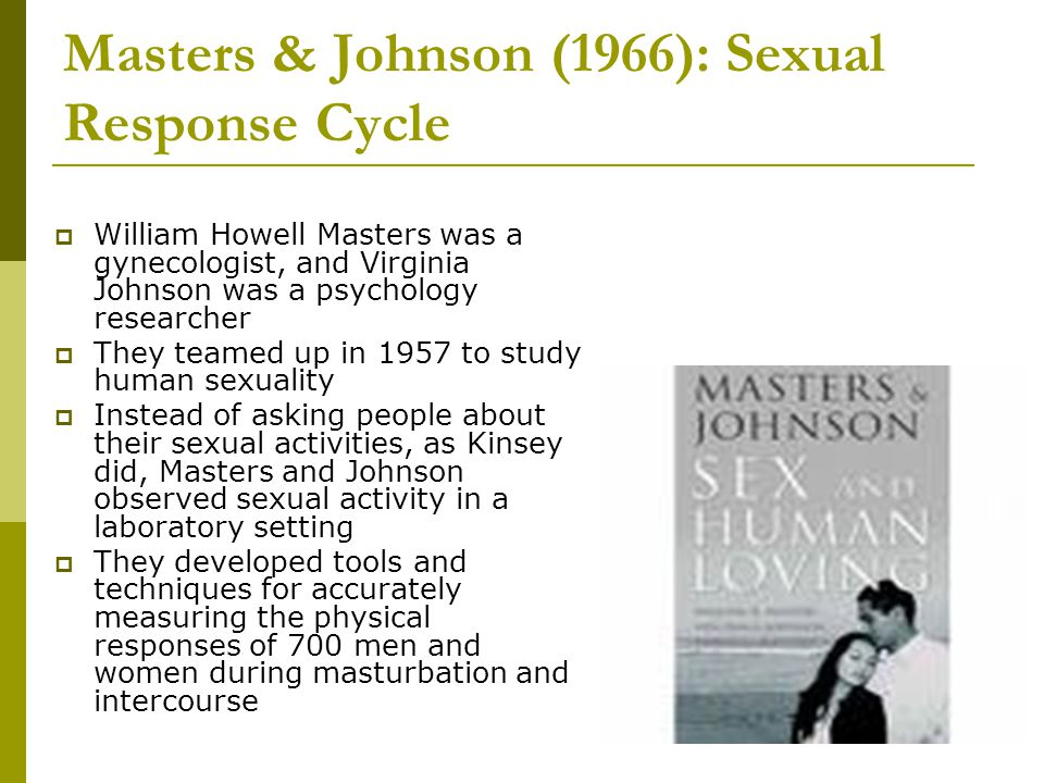Masters & Johnson (1966): Sexual Response Cycle