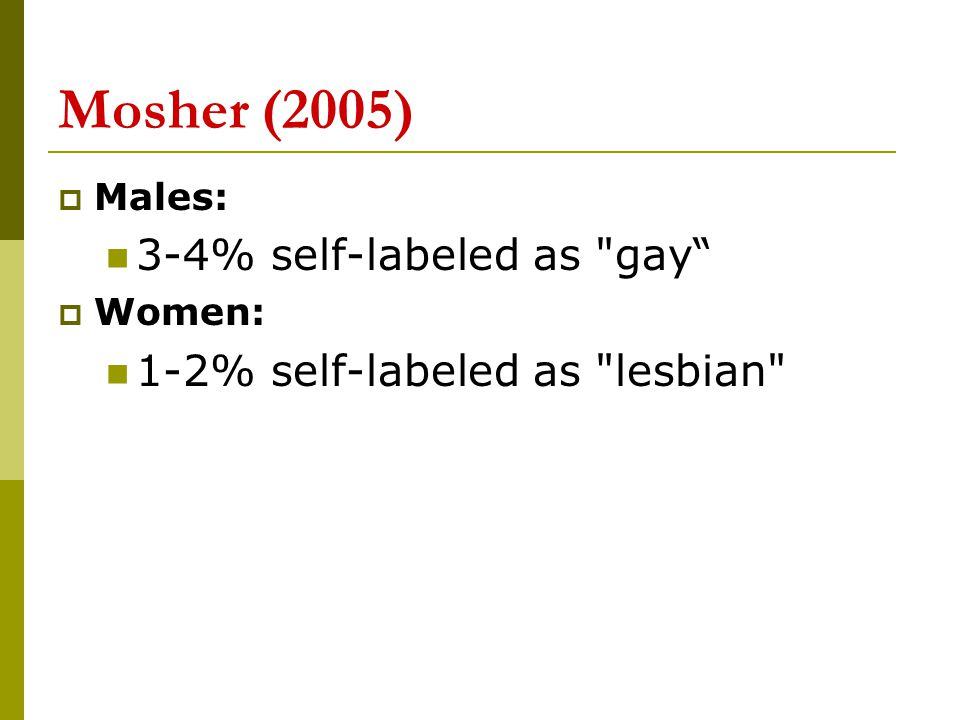 Mosher (2005) 3-4% self-labeled as gay