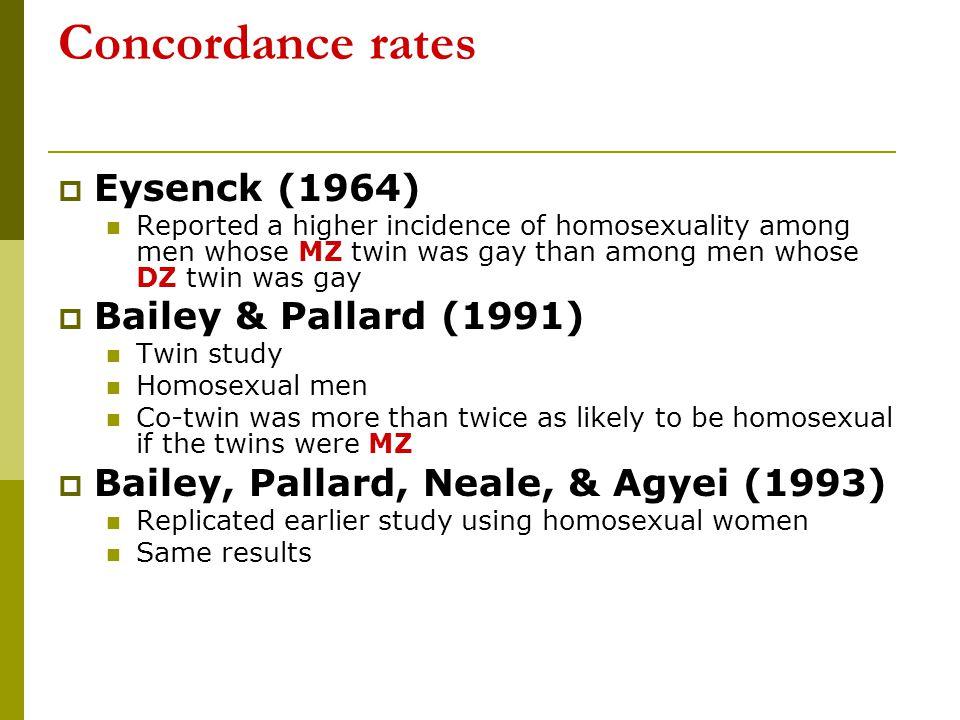 Concordance rates Eysenck (1964) Bailey & Pallard (1991)