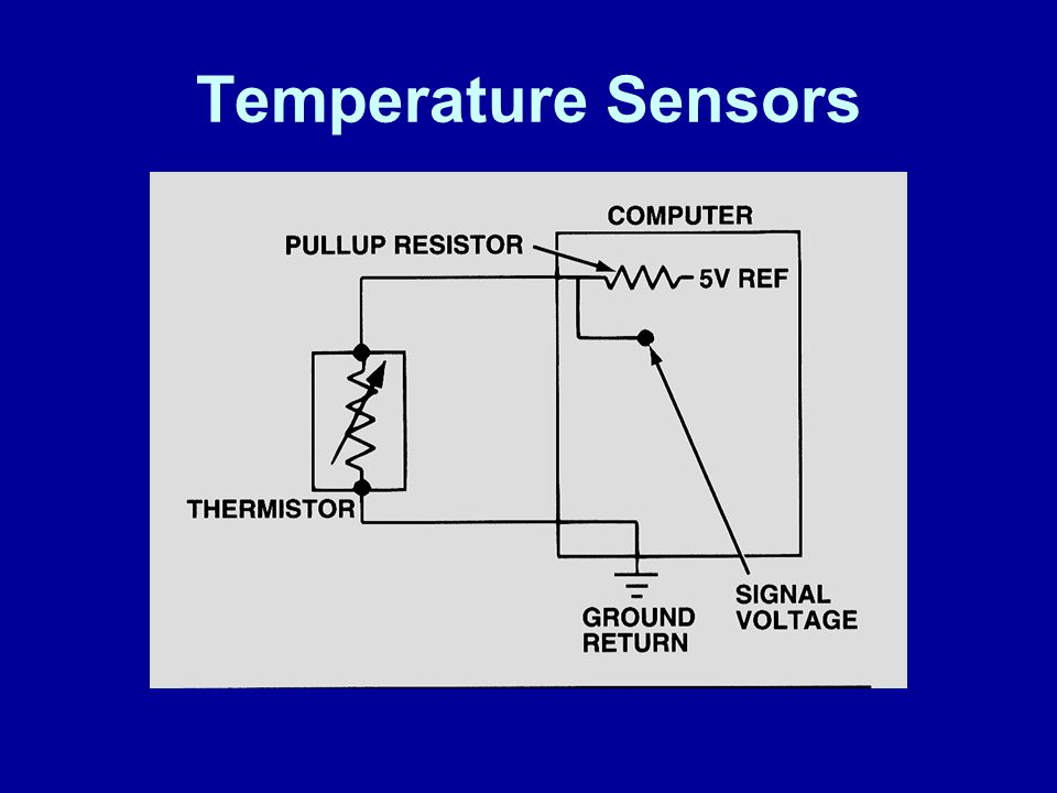 James Halderman Temperature Sensors Making Sense Out of Sensors