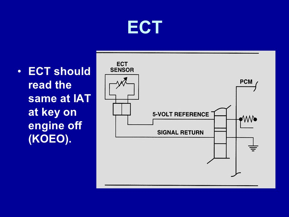 ECT ECT should read the same at IAT at key on engine off (KOEO).
