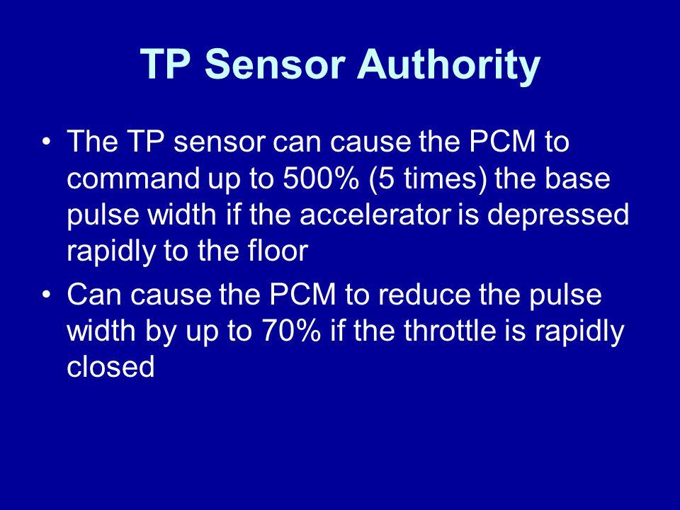 James Halderman TP Sensor Authority.