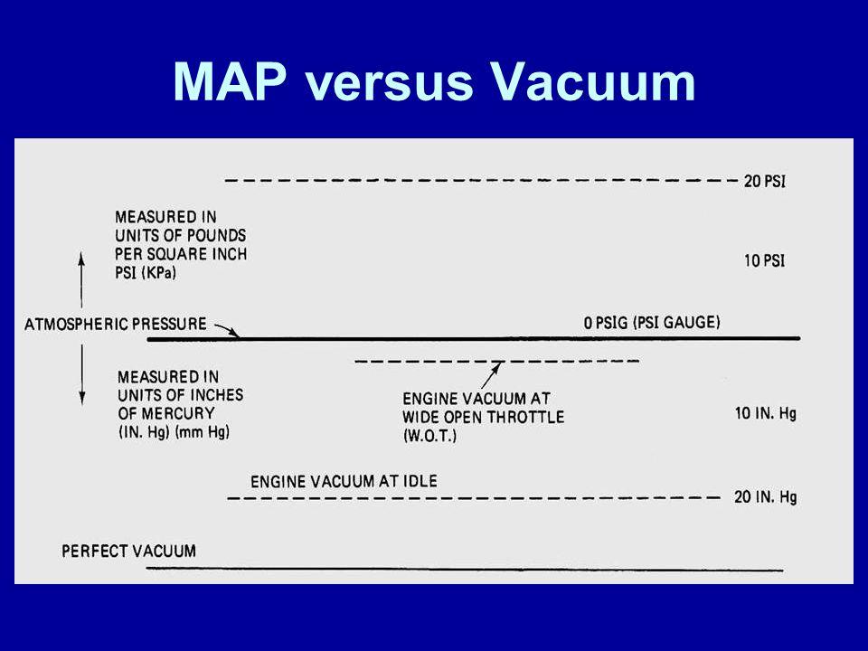 James Halderman MAP versus Vacuum Making Sense Out of Sensors