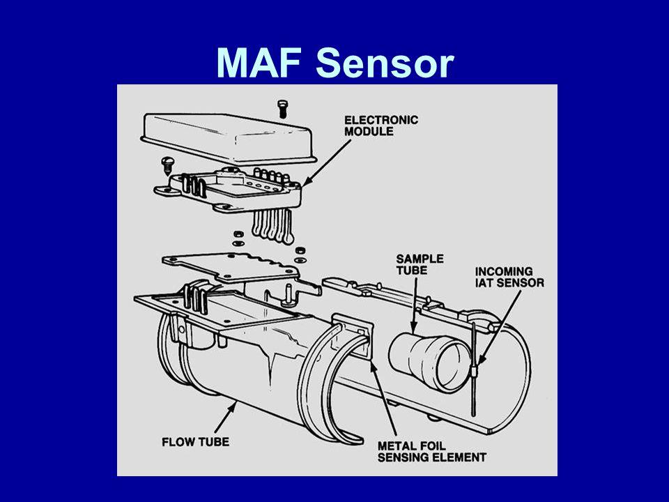 James Halderman MAF Sensor Making Sense Out of Sensors