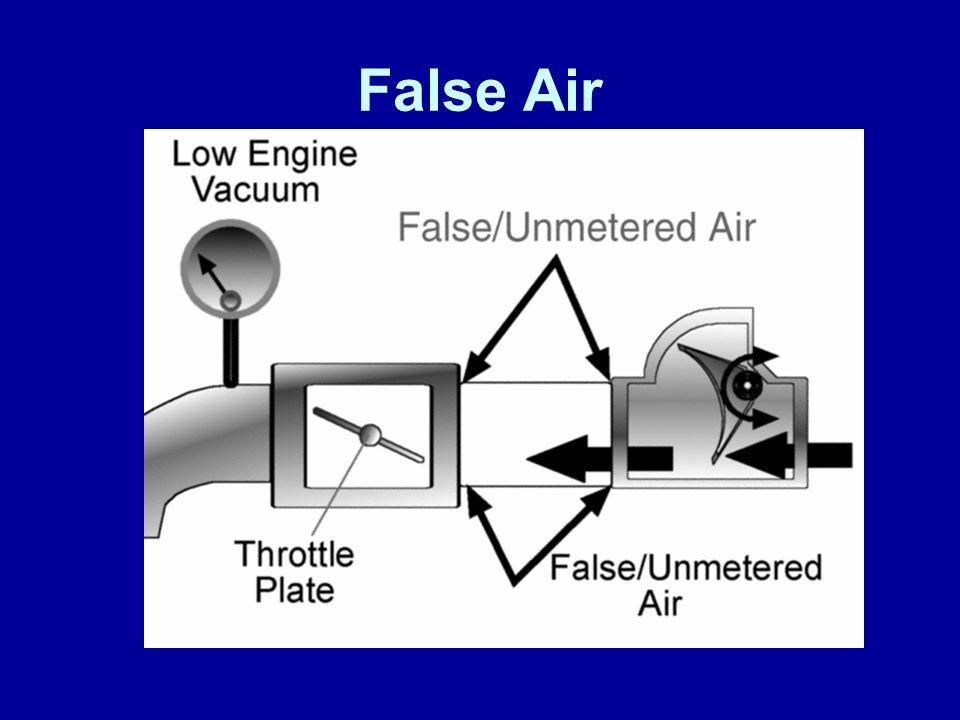 James Halderman False Air Making Sense Out of Sensors