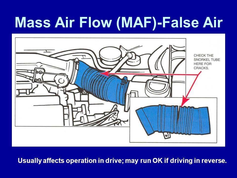 Mass Air Flow (MAF)-False Air
