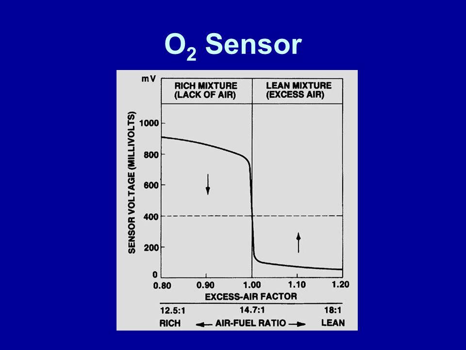James Halderman O2 Sensor Making Sense Out of Sensors