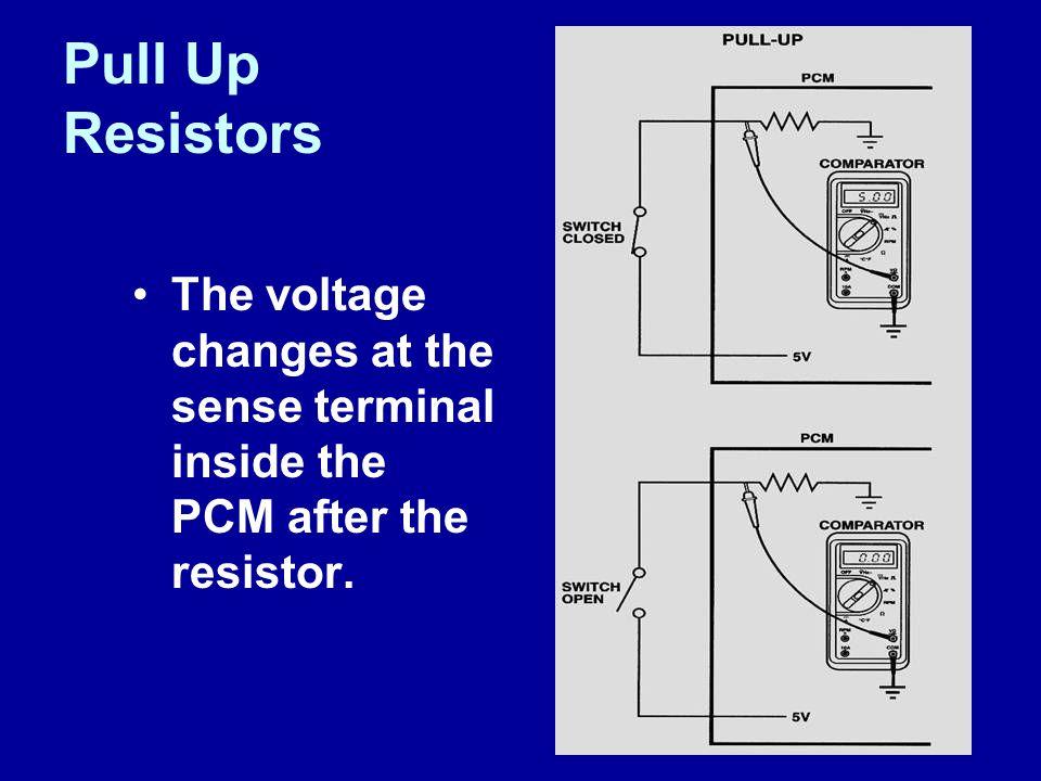James Halderman Pull Up Resistors. The voltage changes at the sense terminal inside the PCM after the resistor.