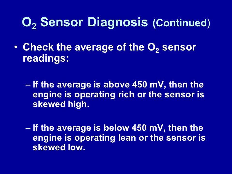 O2 Sensor Diagnosis (Continued)