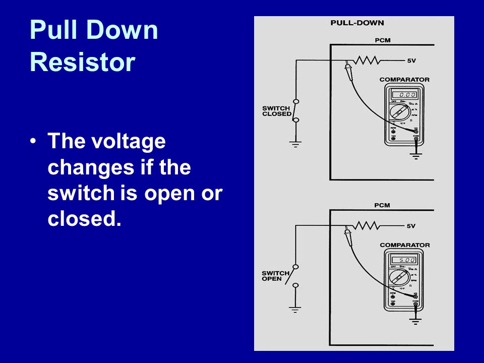 James Halderman Pull Down Resistor. The voltage changes if the switch is open or closed.