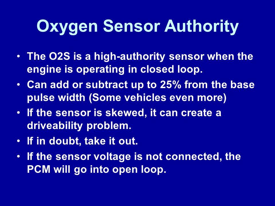 Oxygen Sensor Authority