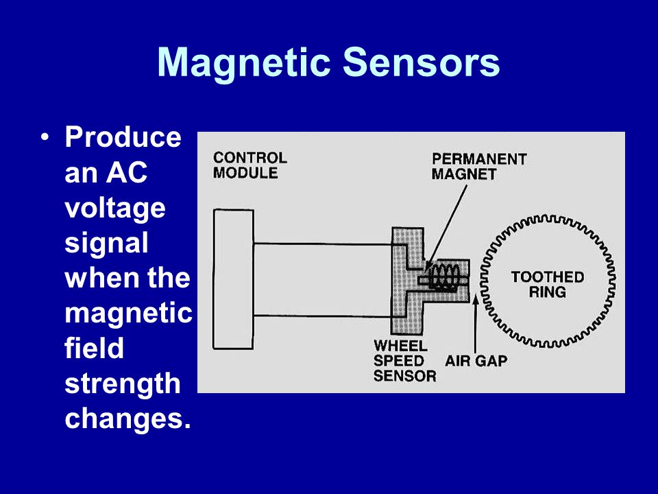 James Halderman Magnetic Sensors. Produce an AC voltage signal when the magnetic field strength changes.