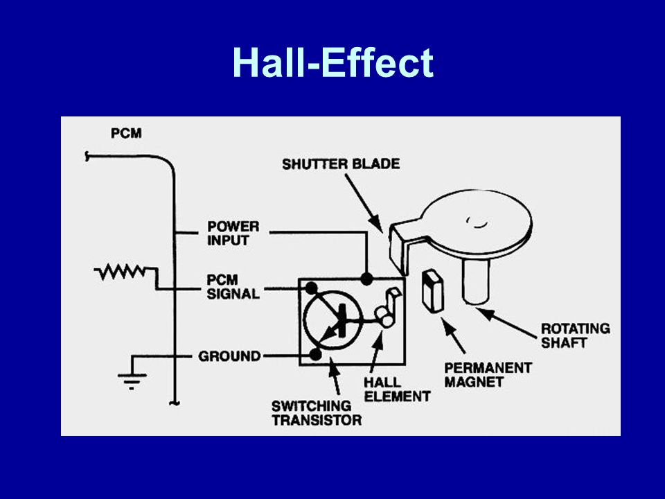 James Halderman Hall-Effect Making Sense Out of Sensors