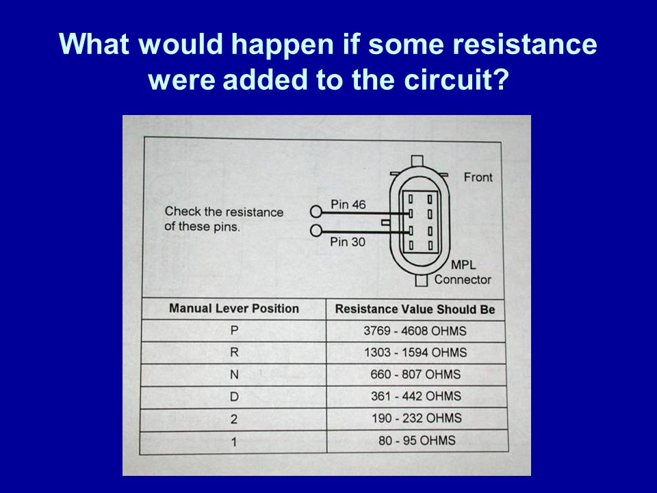 What would happen if some resistance were added to the circuit
