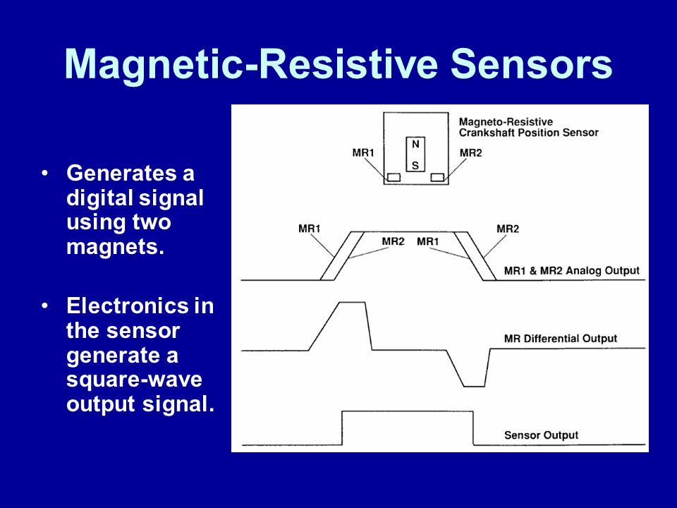 Magnetic-Resistive Sensors