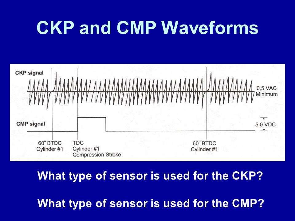 CKP and CMP Waveforms What type of sensor is used for the CKP