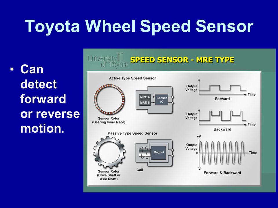 Toyota Wheel Speed Sensor