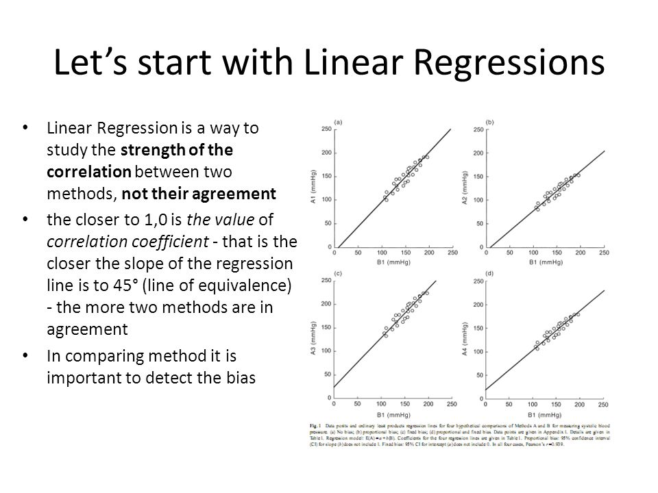 Let's start with Linear Regressions