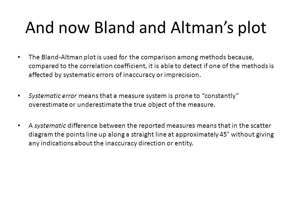 And now Bland and Altman's plot
