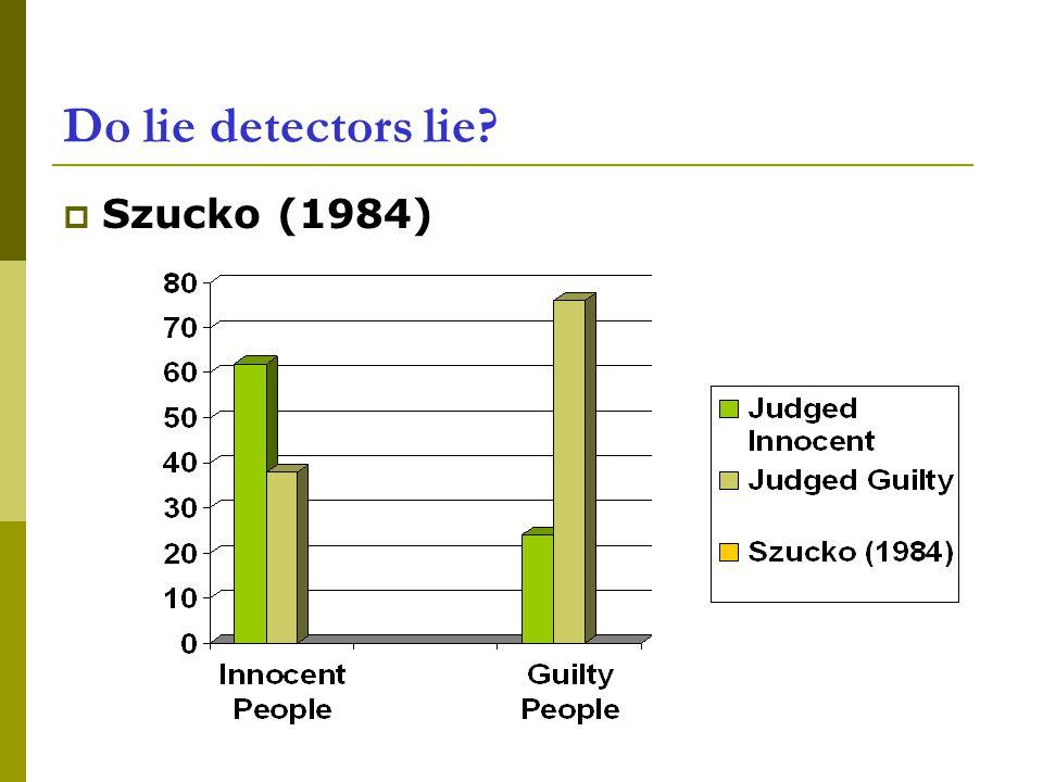 Do lie detectors lie Szucko (1984)